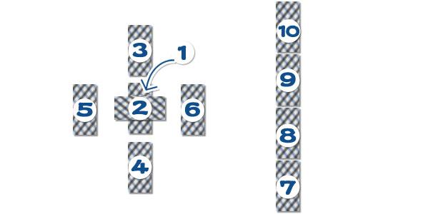 ケルト十字法の展開図
