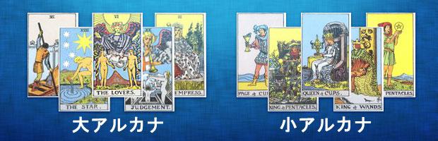 左に大アルカナのカード、右に小アルカナのカードが置かれている。